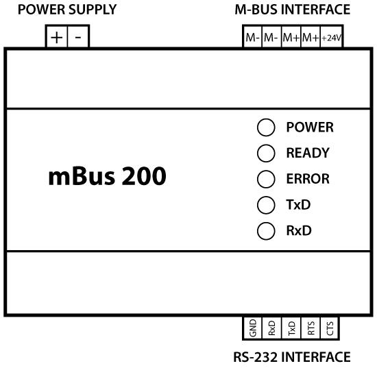 mBus 200 Converter