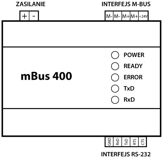Converter mBus 400