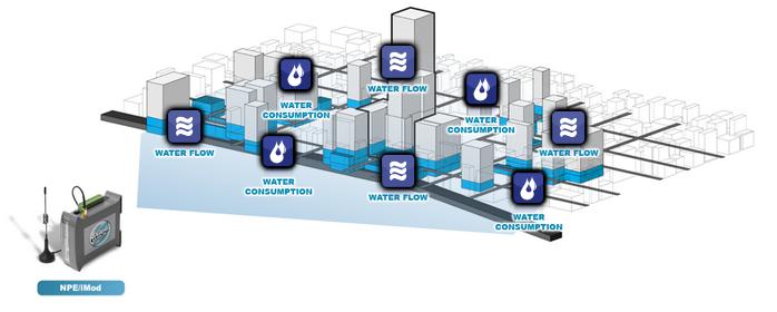 monitoring elektrowni wodnych