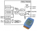 1 Channel Analog Output Module, 12-bit DAC, Isolation, RS485, distributed i/o, converter