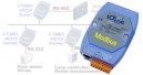 Ethernet Modbus TCP to RS-232/485 Modbus RTU Gateway, router, 10BaseT